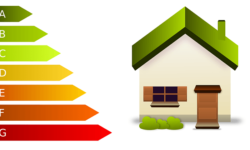 How to Use Green Technology for Homes