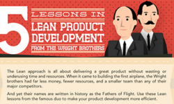 5 Lessons in Lean Product Development from the Wright Brothers